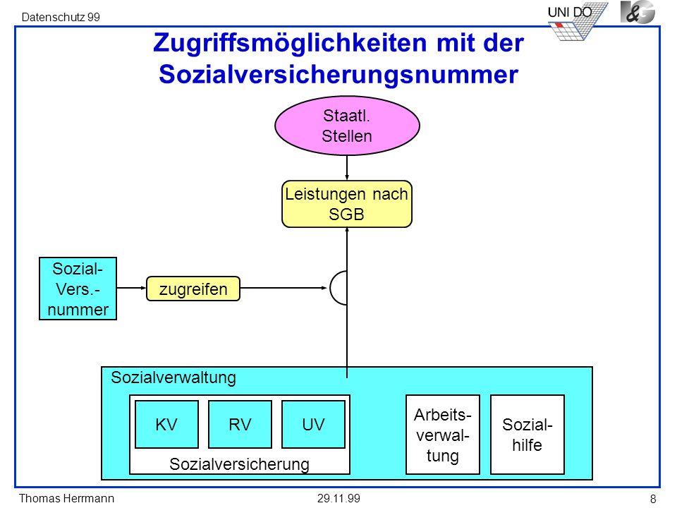 Zugriffsmöglichkeiten mit der Sozialversicherungsnummer