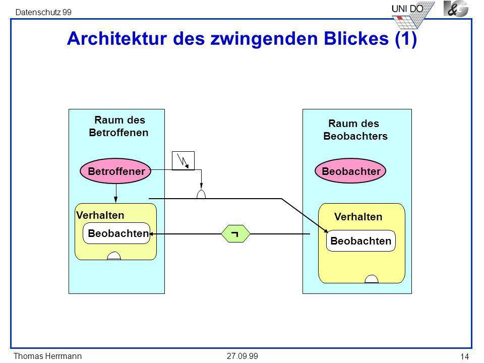 Architektur des zwingenden Blickes (1)