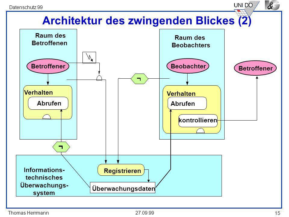 Architektur des zwingenden Blickes (2)