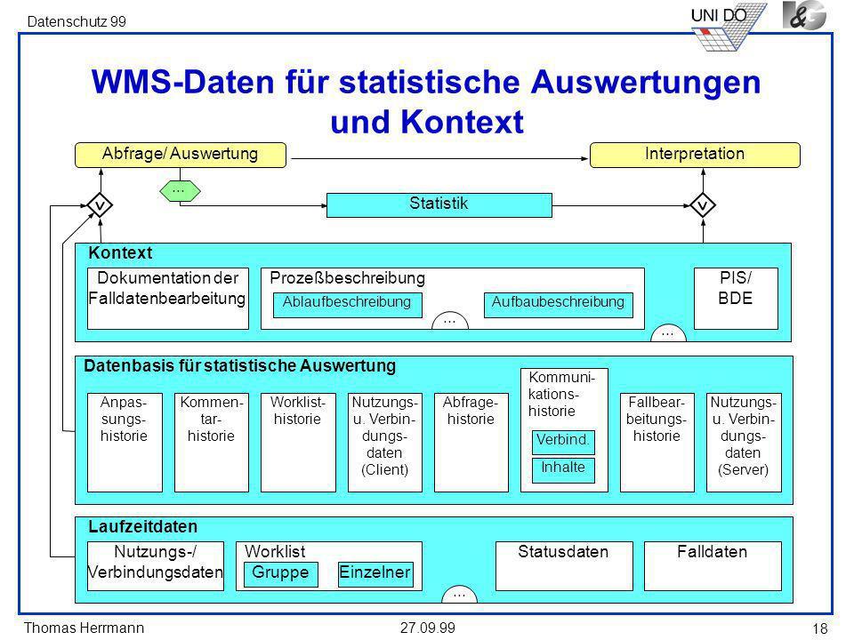 WMS-Daten für statistische Auswertungen und Kontext