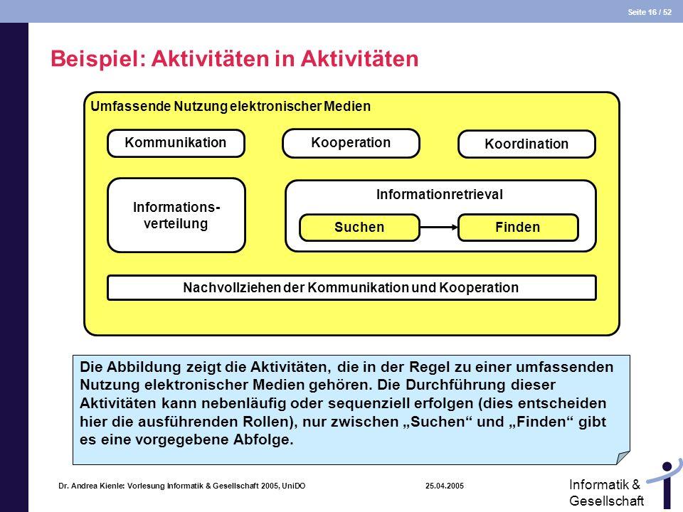 Beispiel: Aktivitäten in Aktivitäten