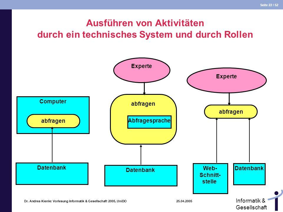 Ausführen von Aktivitäten durch ein technisches System und durch Rollen