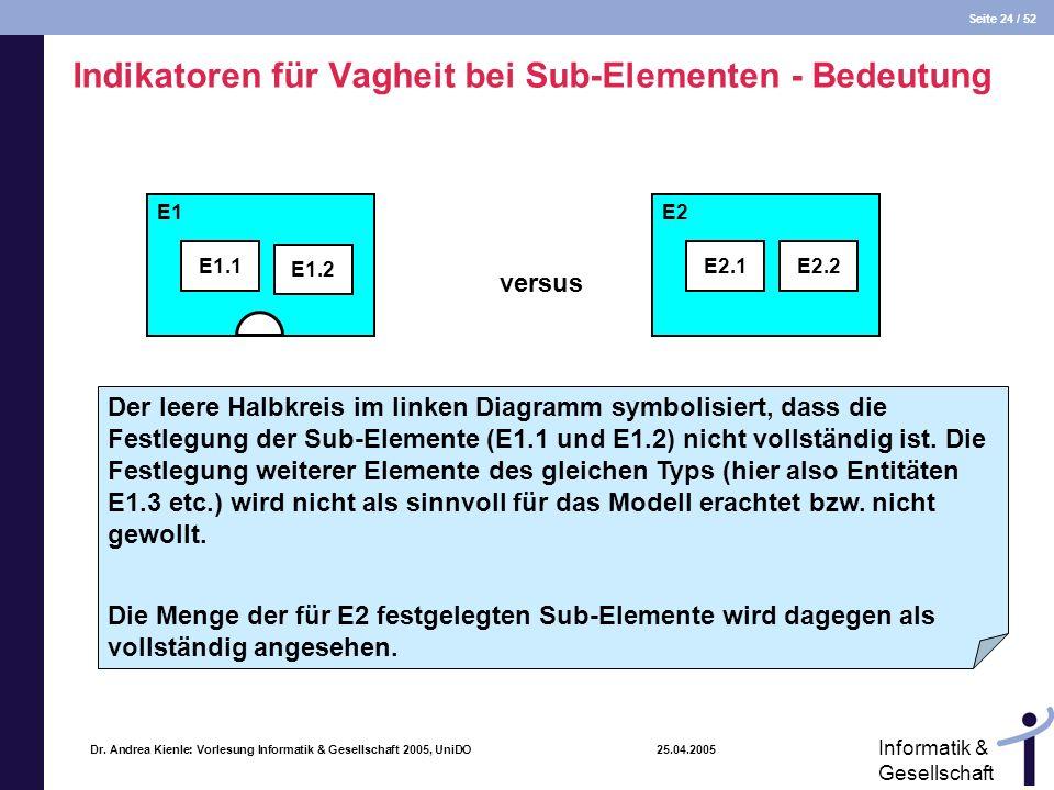 Indikatoren für Vagheit bei Sub-Elementen - Bedeutung