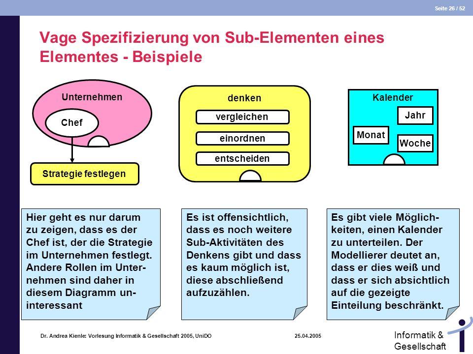 Vage Spezifizierung von Sub-Elementen eines Elementes - Beispiele