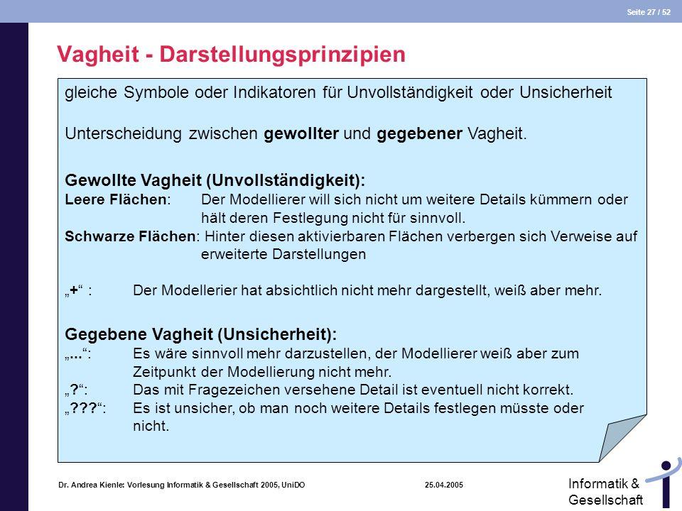 Vagheit - Darstellungsprinzipien