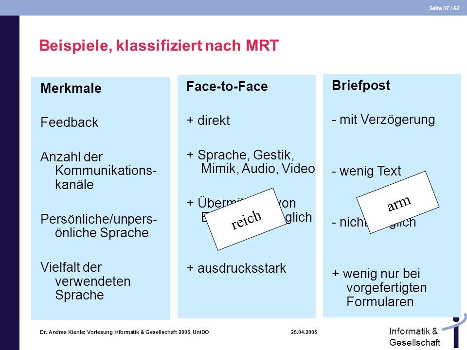 Beispiele, klassifiziert nach MRT