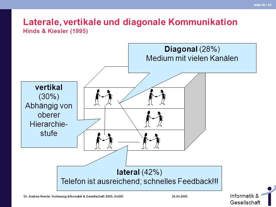Laterale, vertikale und diagonale Kommunikation Hinds & Kiesler (1995)