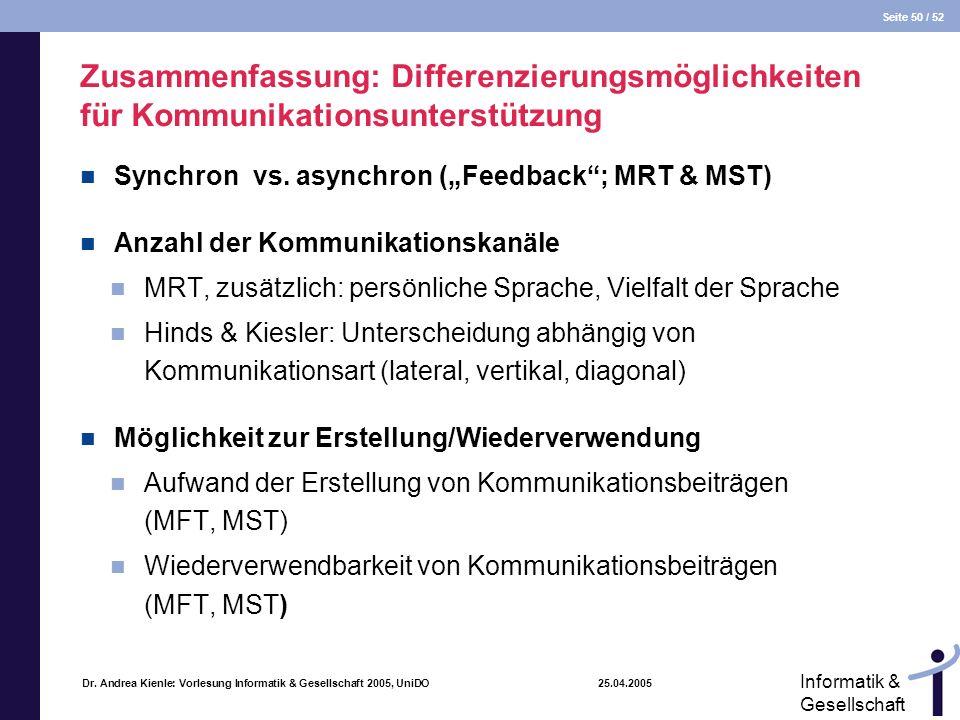 Zusammenfassung: Differenzierungsmöglichkeiten für Kommunikationsunterstützung