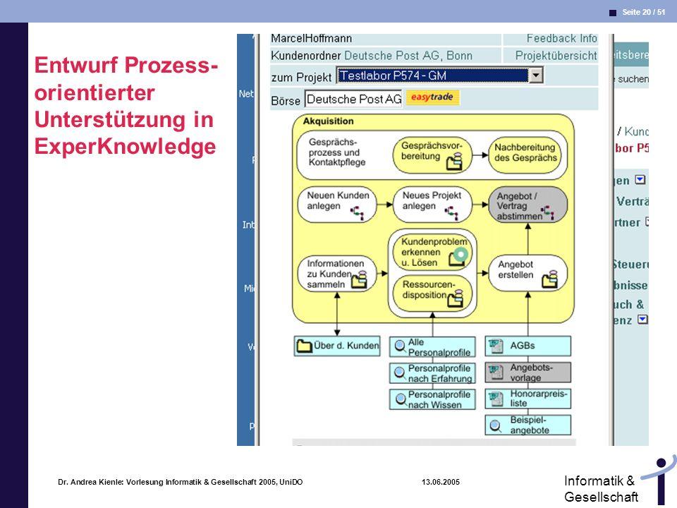 Entwurf Prozess- orientierter Unterstützung in ExperKnowledge