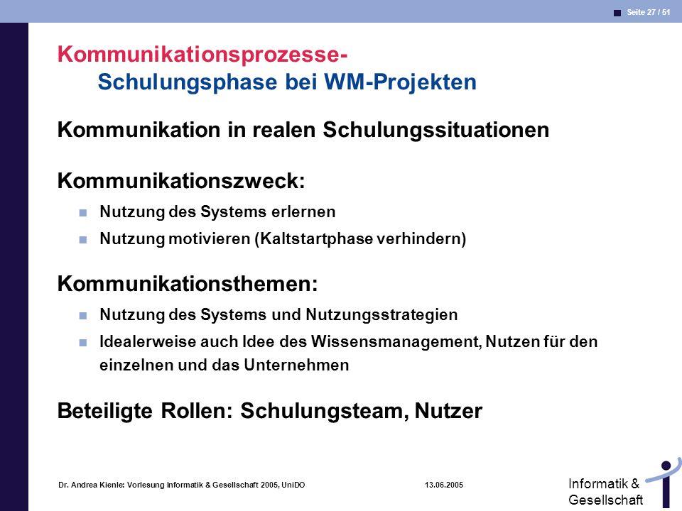 Kommunikationsprozesse- Schulungsphase bei WM-Projekten