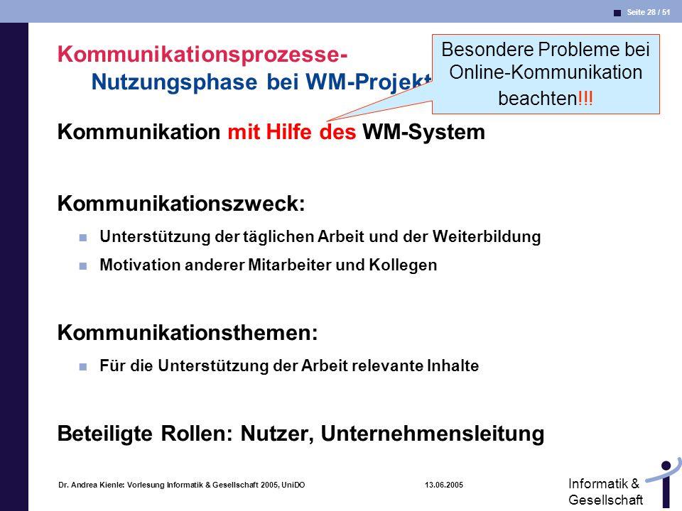 Kommunikationsprozesse- Nutzungsphase bei WM-Projekten