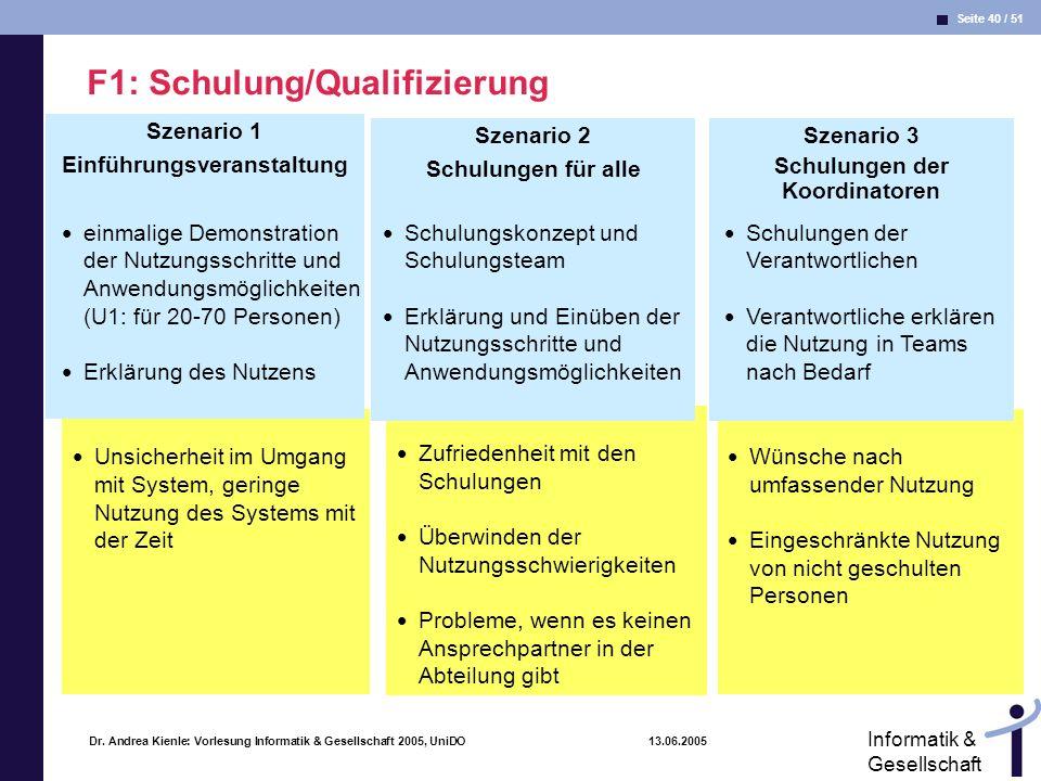 F1: Schulung/Qualifizierung