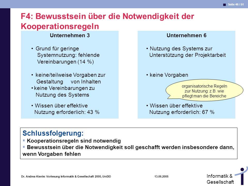 F4: Bewusstsein über die Notwendigkeit der Kooperationsregeln