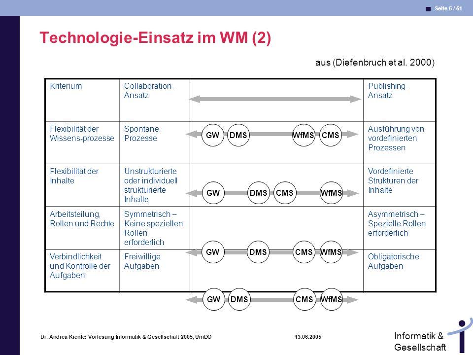 Technologie-Einsatz im WM (2)