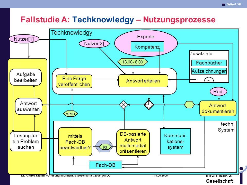Fallstudie A: Techknowledgy – Nutzungsprozesse