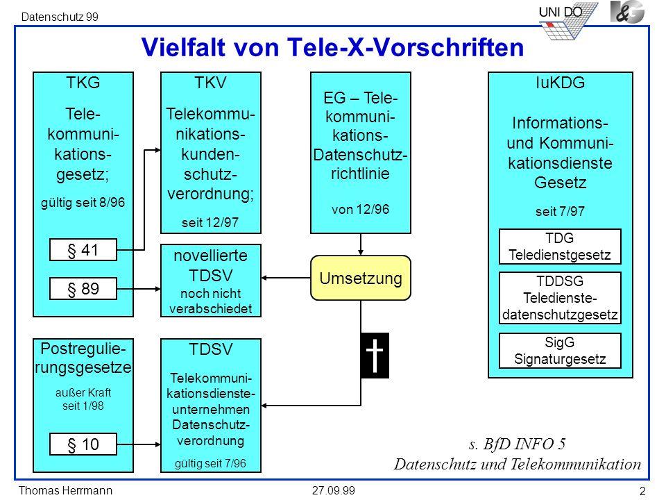 Vielfalt von Tele-X-Vorschriften