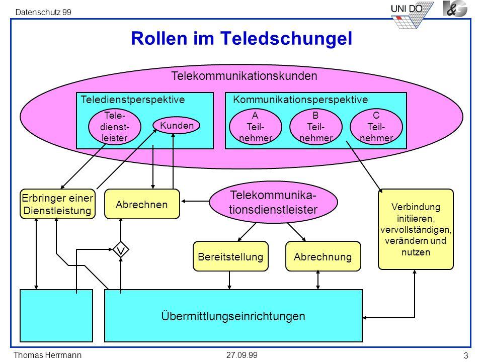Rollen im Teledschungel