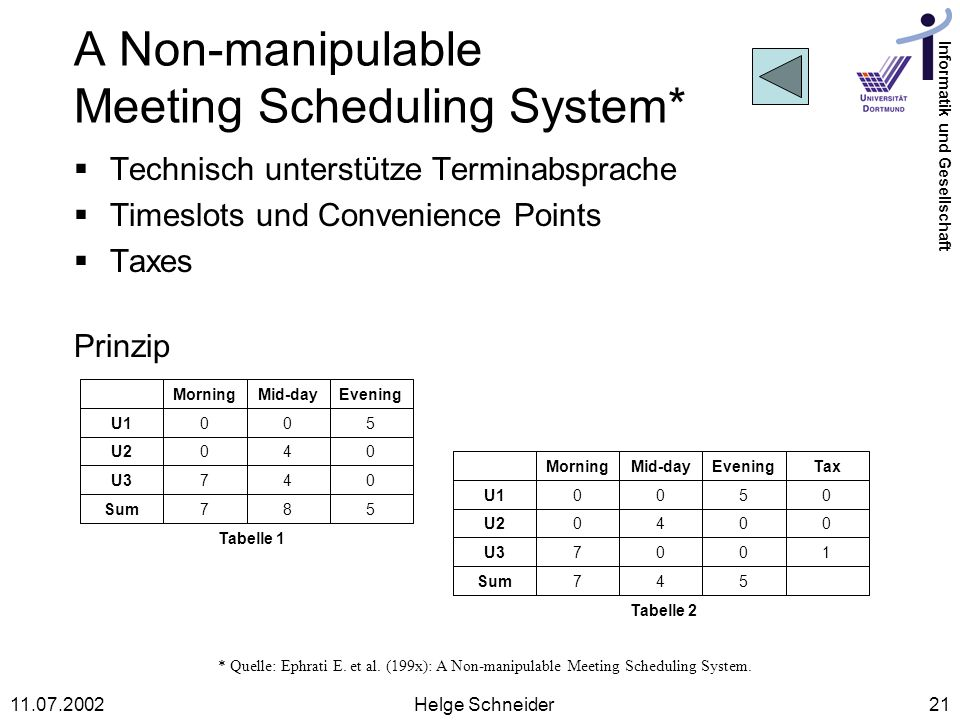 A Non-manipulable Meeting Scheduling System*