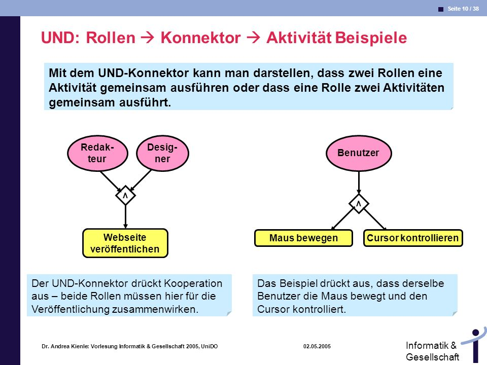 UND: Rollen  Konnektor  Aktivität Beispiele