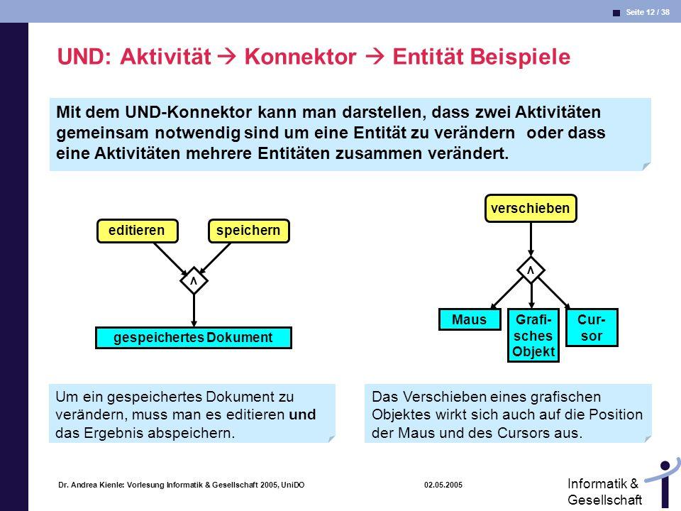 UND: Aktivität  Konnektor  Entität Beispiele