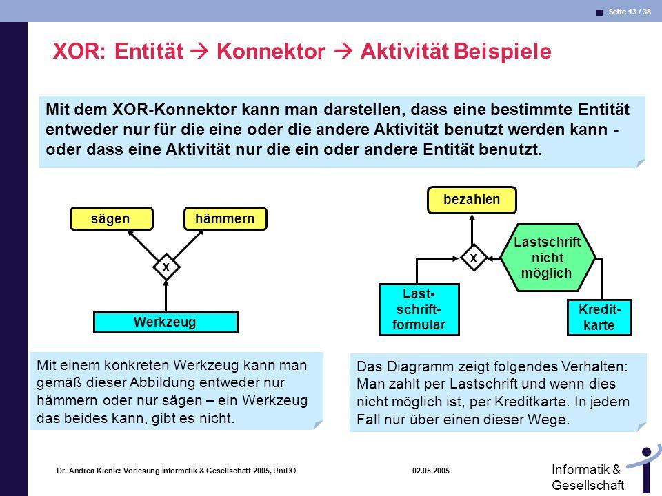 XOR: Entität  Konnektor  Aktivität Beispiele