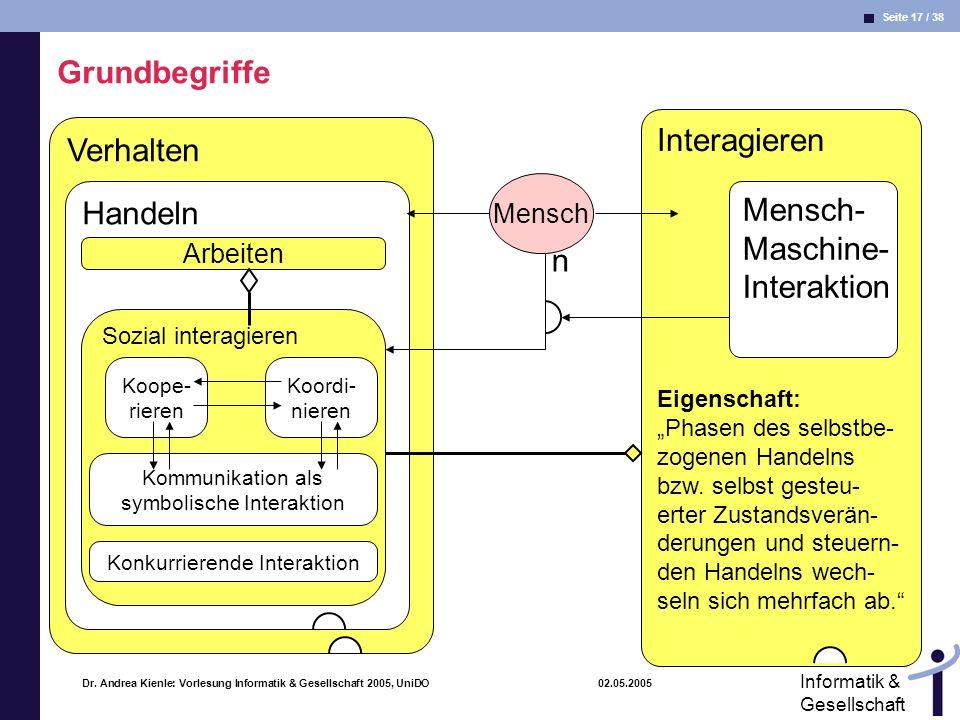 Grundbegriffe Interagieren Verhalten Handeln Mensch- Maschine-