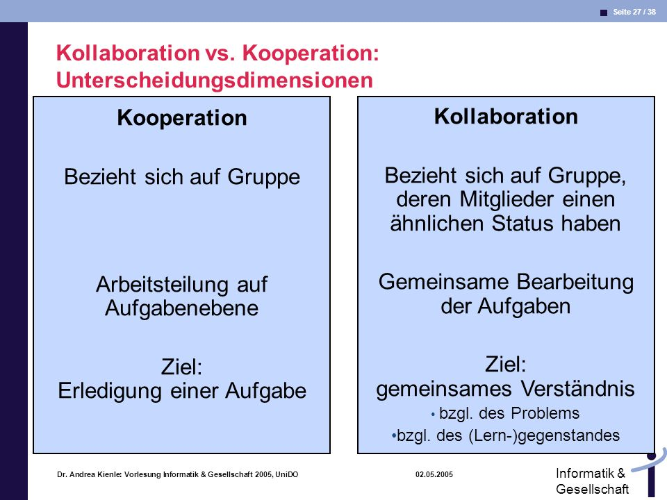Kollaboration vs. Kooperation: Unterscheidungsdimensionen