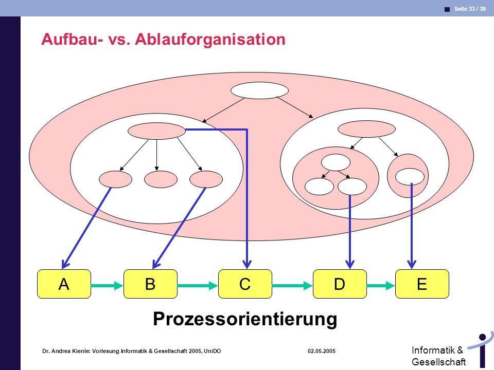 Prozessorientierung Aufbau- vs. Ablauforganisation C E A B D