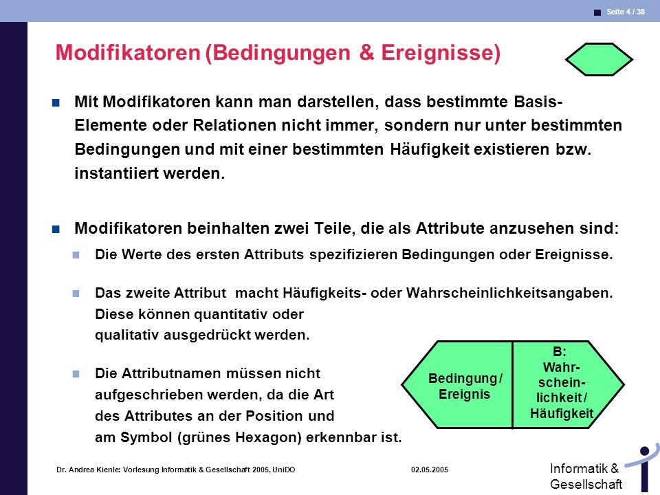 Modifikatoren (Bedingungen & Ereignisse)