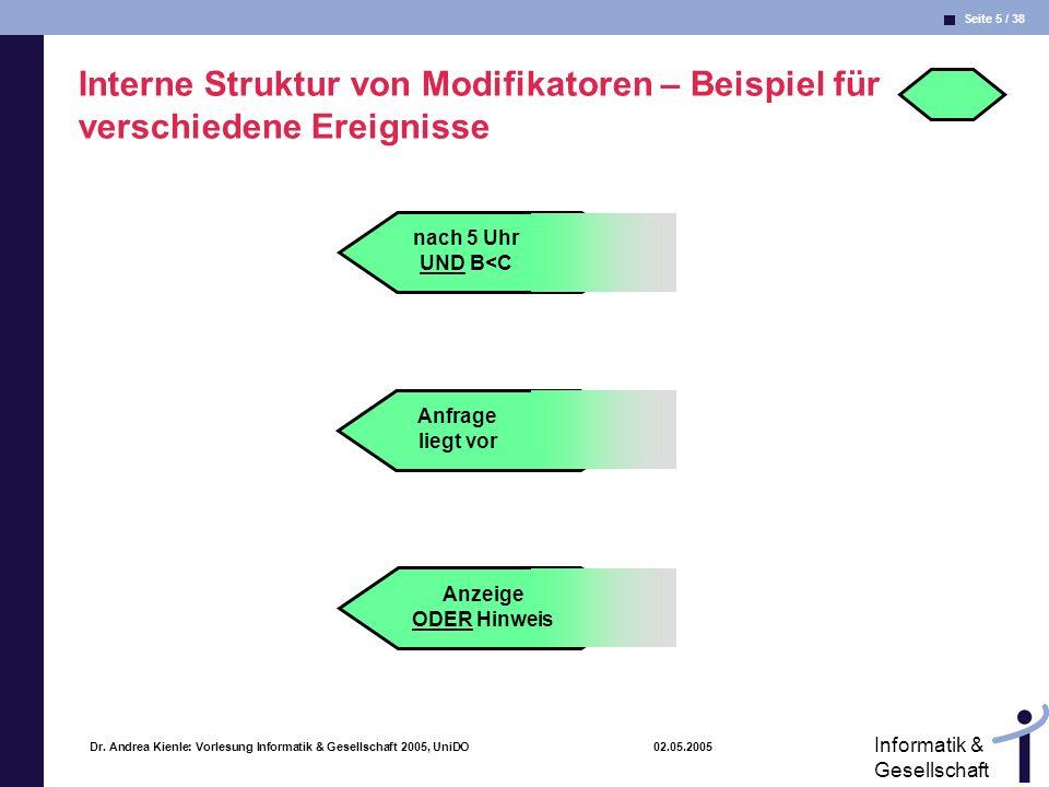 Interne Struktur von Modifikatoren – Beispiel für verschiedene Ereignisse