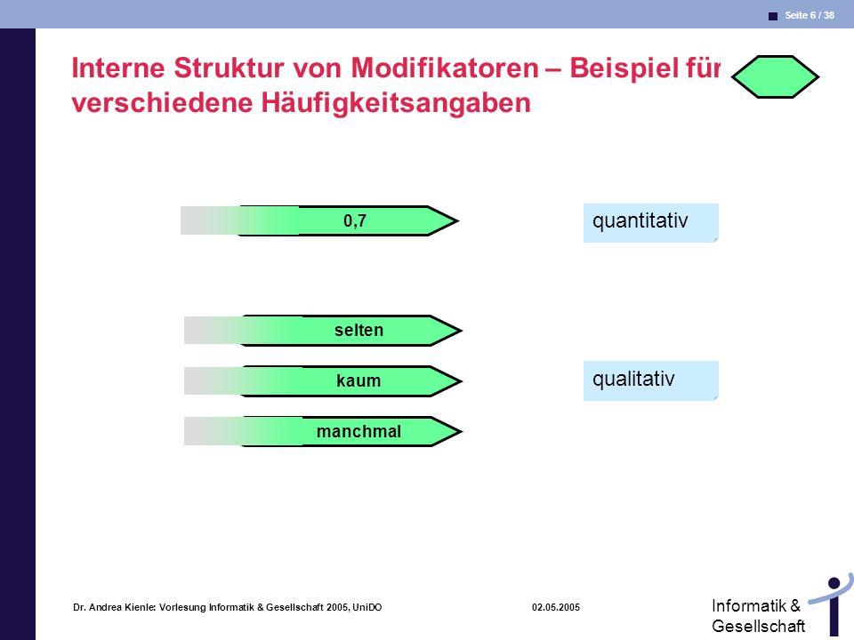 Interne Struktur von Modifikatoren – Beispiel für verschiedene Häufigkeitsangaben