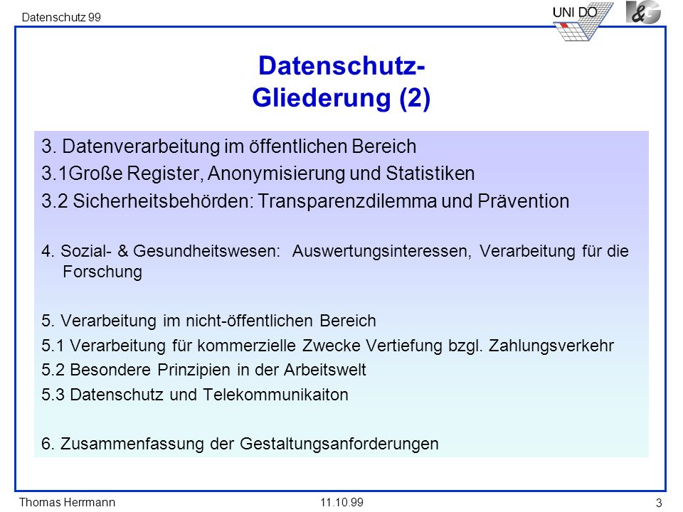 Datenschutz- Gliederung (2)