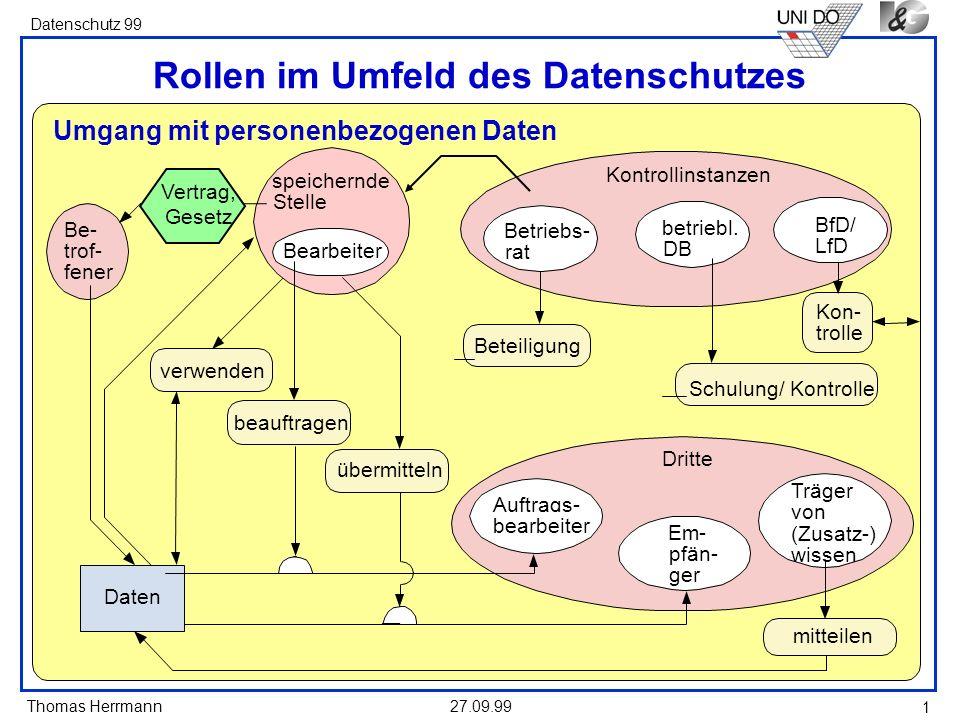 Rollen im Umfeld des Datenschutzes