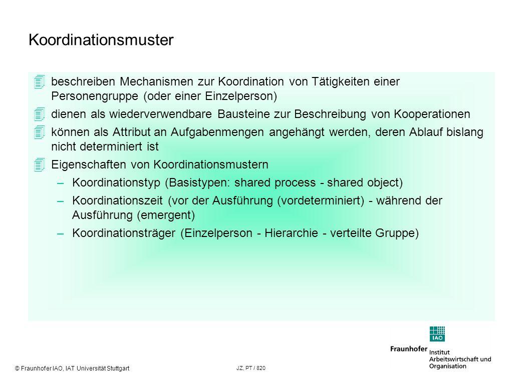 Koordinationsmusterbeschreiben Mechanismen zur Koordination von Tätigkeiten einer Personengruppe (oder einer Einzelperson)