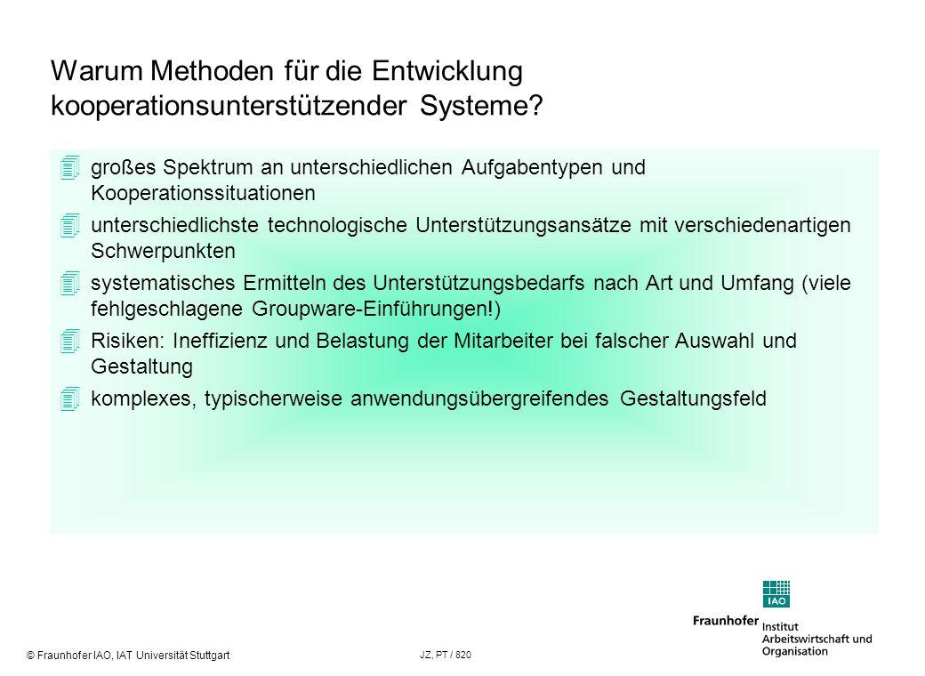 Warum Methoden für die Entwicklung kooperationsunterstützender Systeme