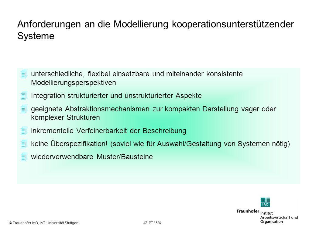 Anforderungen an die Modellierung kooperationsunterstützender Systeme