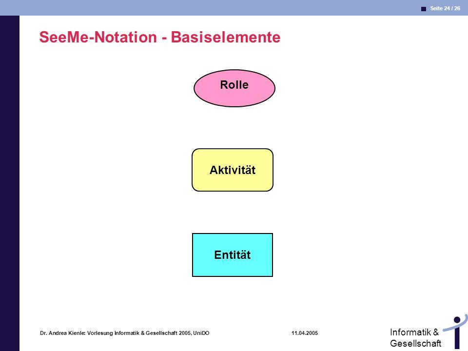 SeeMe-Notation - Basiselemente