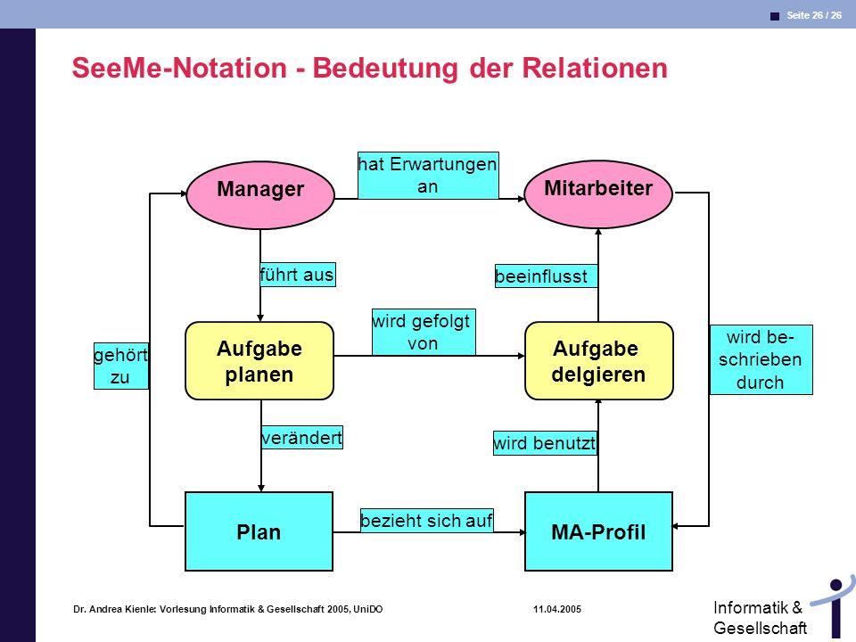 SeeMe-Notation - Bedeutung der Relationen