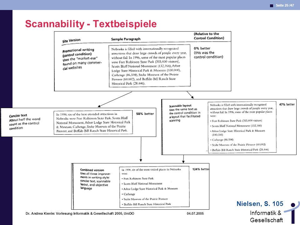 Scannability - Textbeispiele