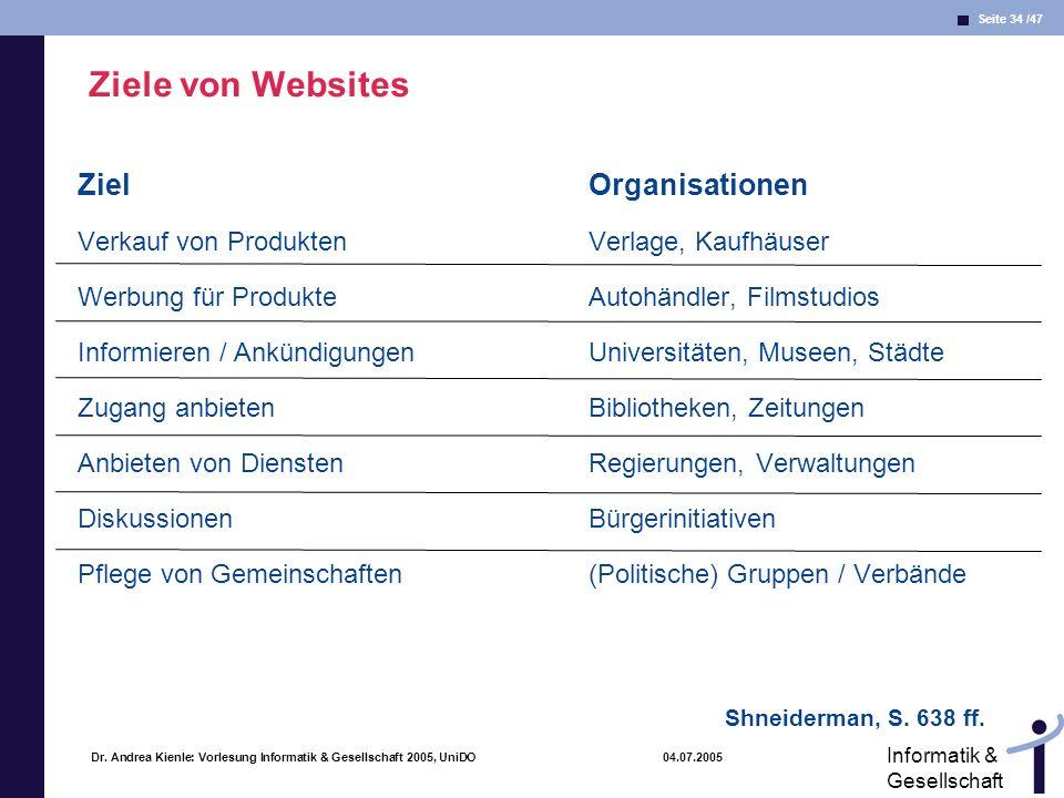Ziele von Websites Ziel Organisationen Verkauf von Produkten