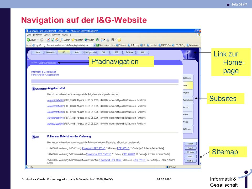 Navigation auf der I&G-Website