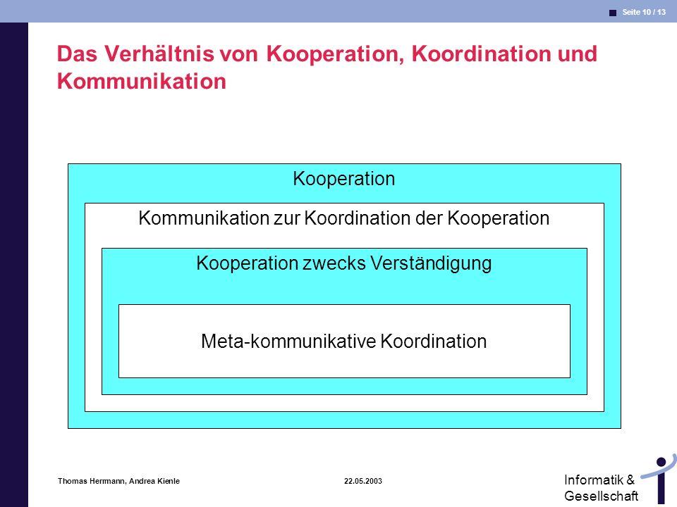 Das Verhältnis von Kooperation, Koordination und Kommunikation