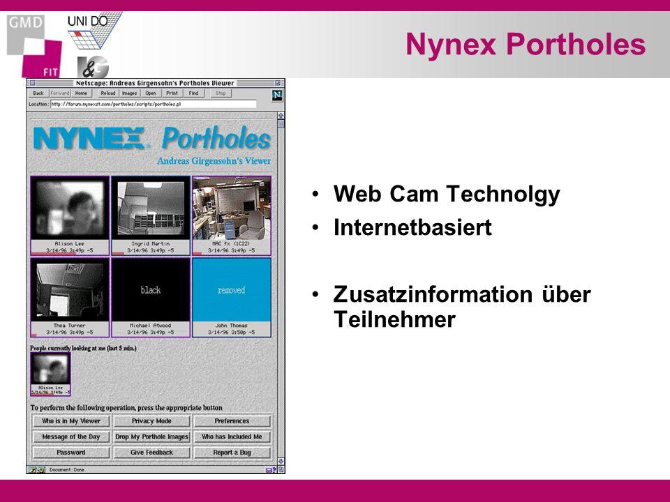 Nynex Portholes Web Cam Technolgy Internetbasiert
