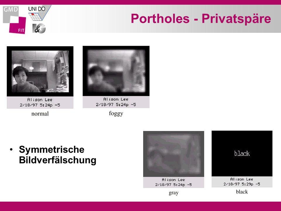 Portholes - Privatspäre