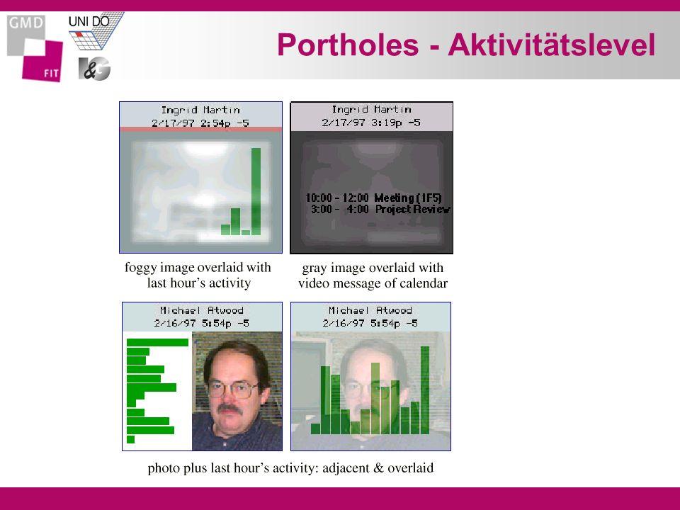 Portholes - Aktivitätslevel