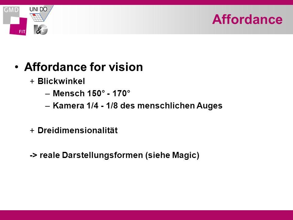 Affordance Affordance for vision Blickwinkel Mensch 150° - 170°