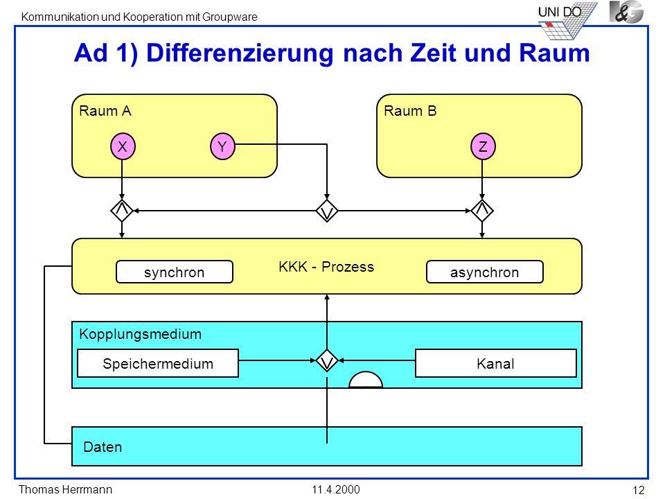 Ad 1) Differenzierung nach Zeit und Raum