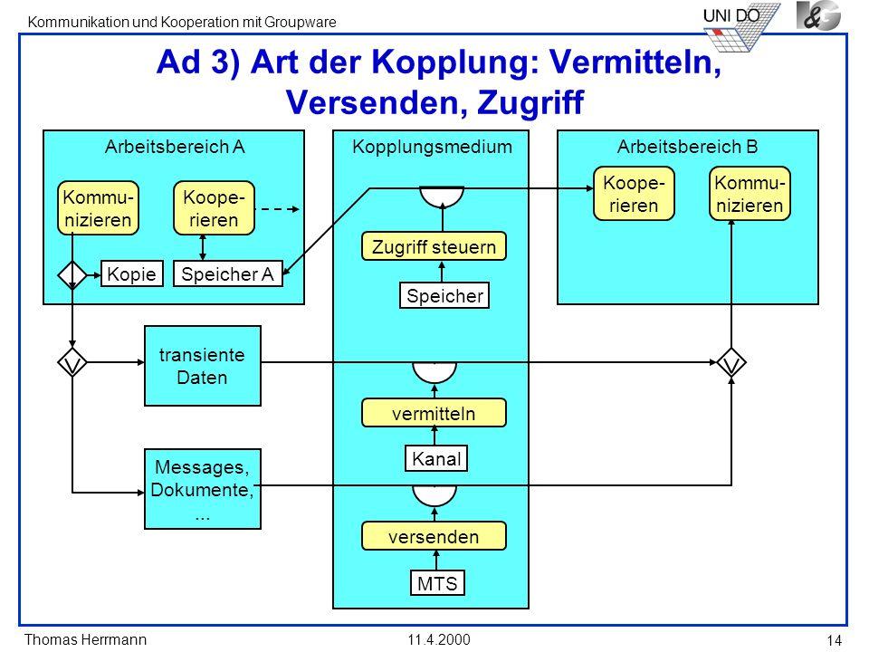Ad 3) Art der Kopplung: Vermitteln, Versenden, Zugriff