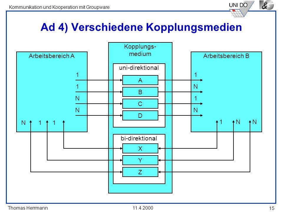 Ad 4) Verschiedene Kopplungsmedien