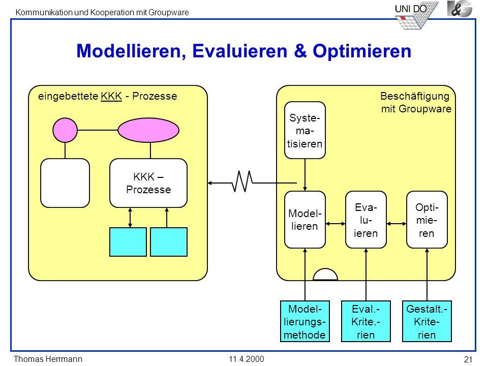 Modellieren, Evaluieren & Optimieren